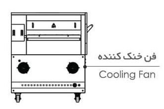 Nogen Pizza Oven Model 3040SG | فر پیتزا نوژن مدل 3040SG