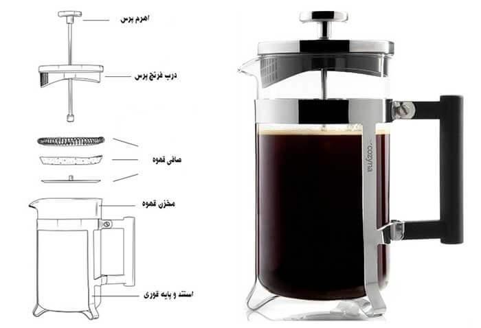 وسایل قهوه دمی